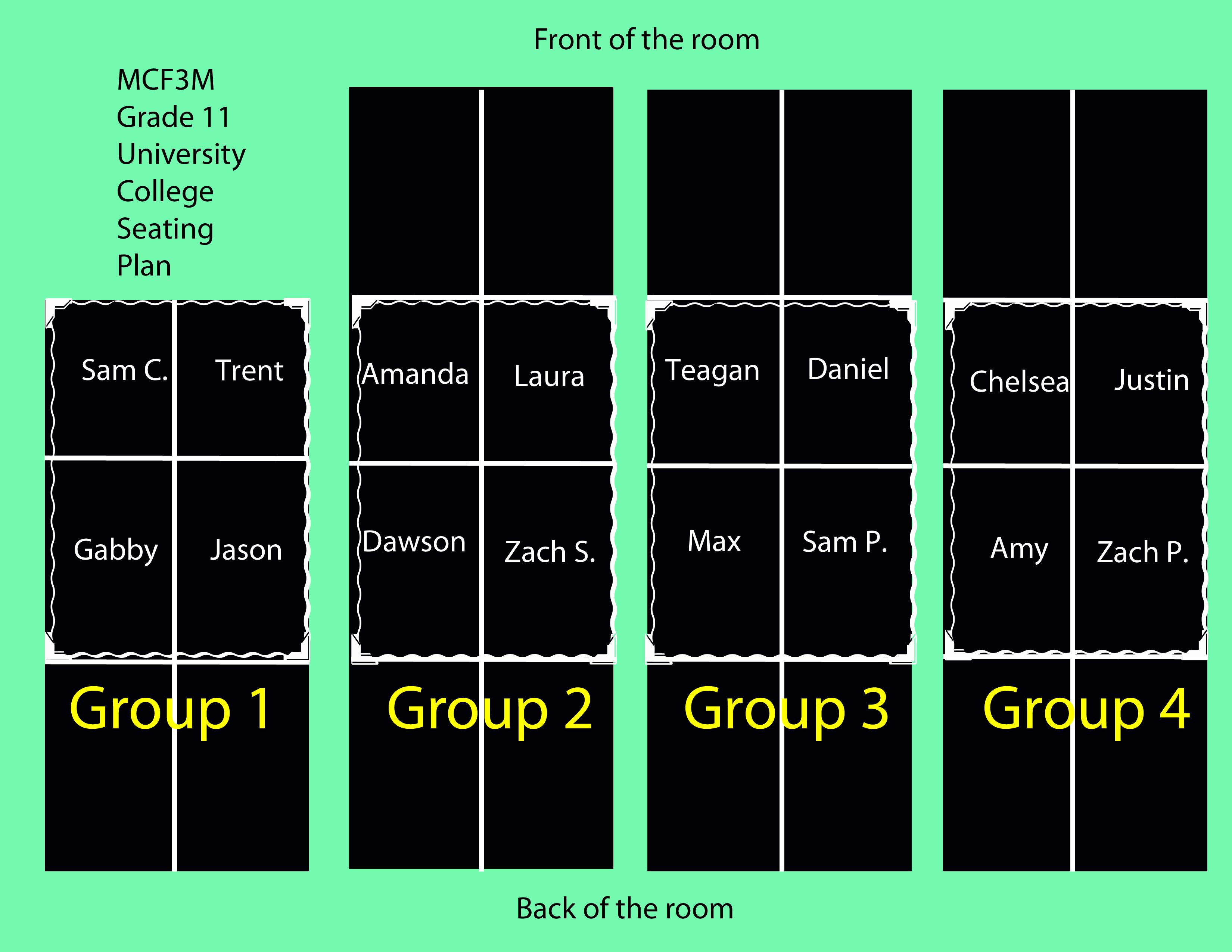 MCF3M – Nov 12, 2014 | Mr  Bawa's Semester 1 Classes at St